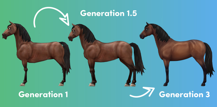 Here you see our Starter Horse, the Jorvik Warmblood, through the generations!